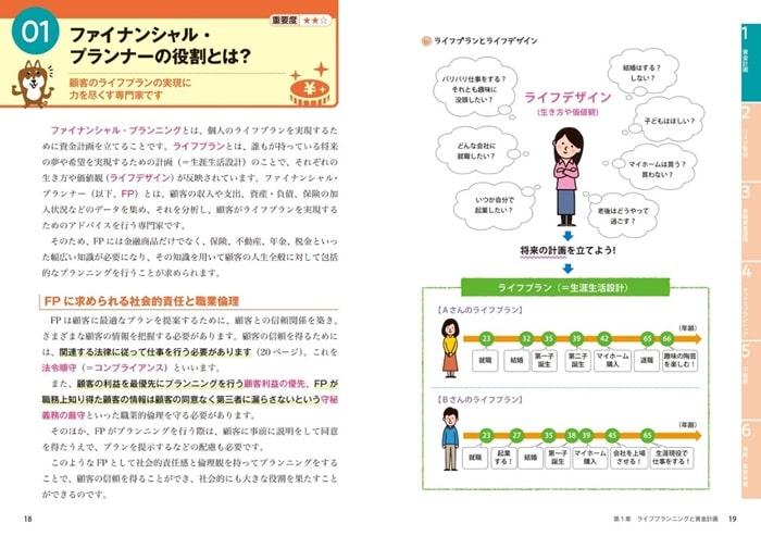 ゼロからスタート! 岩田美貴のFP2級1冊目の教科書