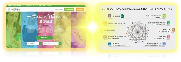 山田コンサルティンググループと提携コラボ