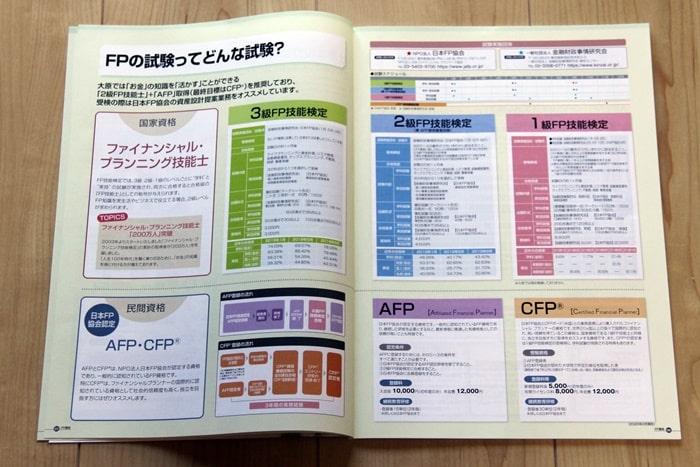 FPの資格体系の解説